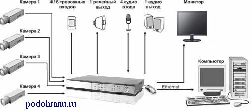 Обзор экшн камеры sjcam sj5000 wifi видео