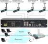 Система видеонаблюдения для многоэтажных домов